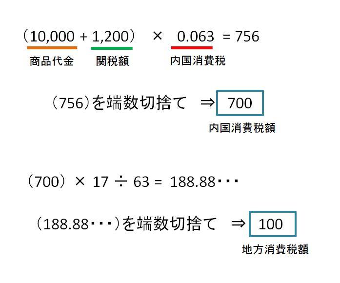 海外通販における消費税(内国消費税+地方消費税)の計算方法