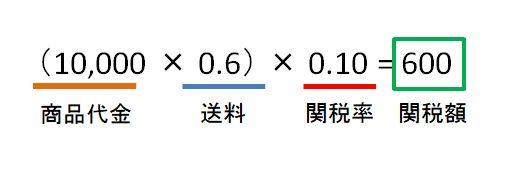 個人輸入の場合の関税の計算